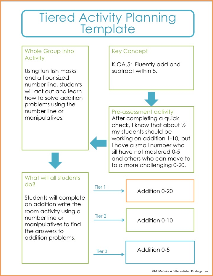 Steps for tiering a differentiated kindergarten activity