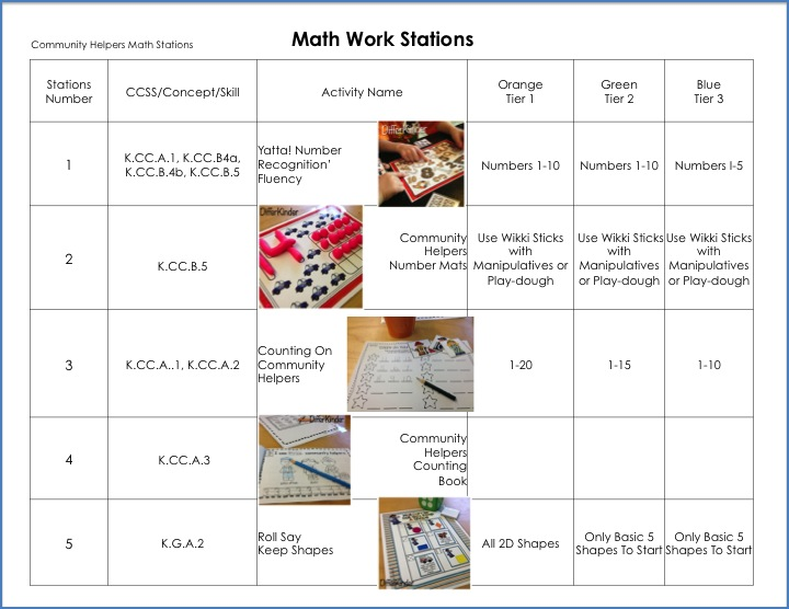 Differentiated kindergarten math lesson plan community helpers