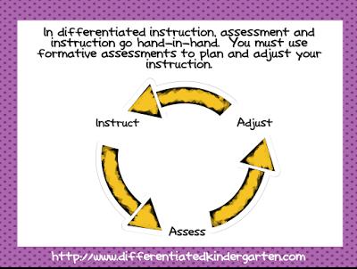 Assessment in kindergarten is on going