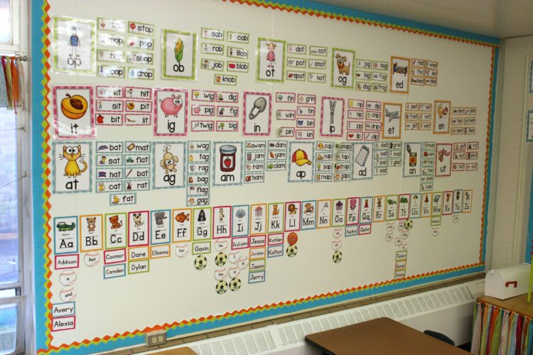 Kindergarten Word Wall.  This one includes my sight words, names and word family words.