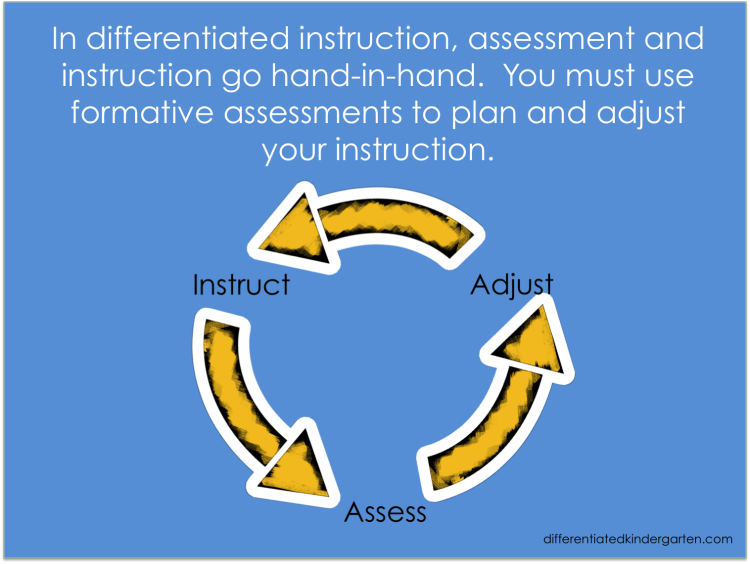 assessment-cycle-poster