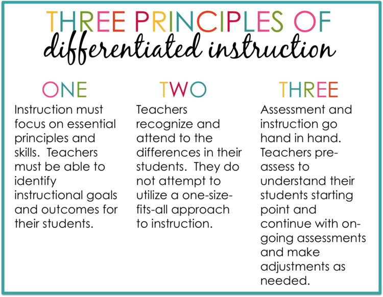 3 PRINCIPLES OF DIFFERENTIATED INSTRUCTION