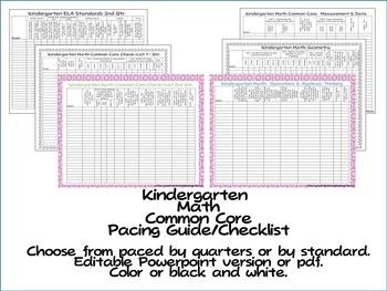 Kindergarten Common Core Pacing Guide Checklist-Math (Editable)