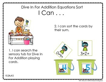 graphic about Printable Task Cards referred to as Sensory Desk - Sensory Desk Actions, Job Playing cards and Printables for June